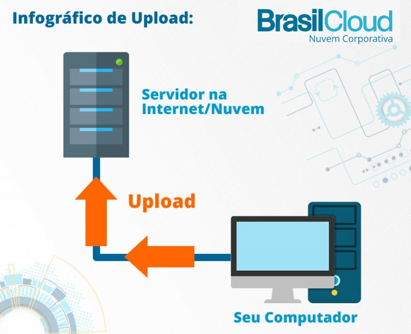 infográfico upload
